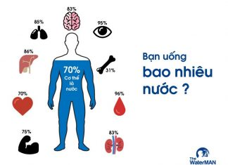 nuoc trong co the
