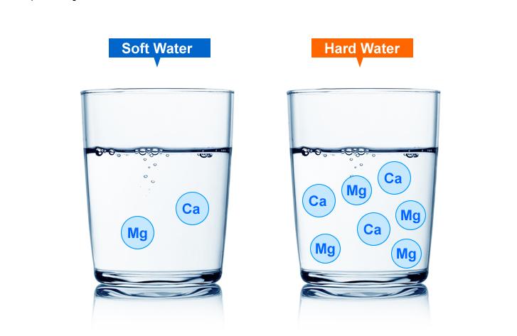 nước cứng và nước mềm là gì